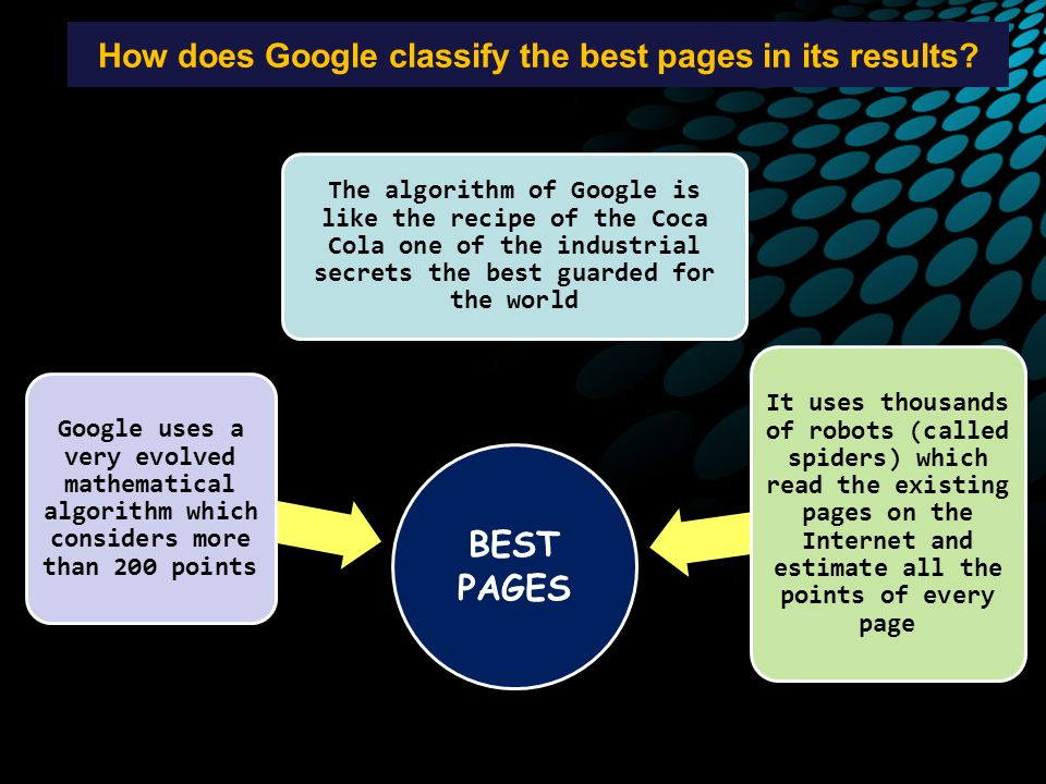 How does Google classify the best pages in its results.