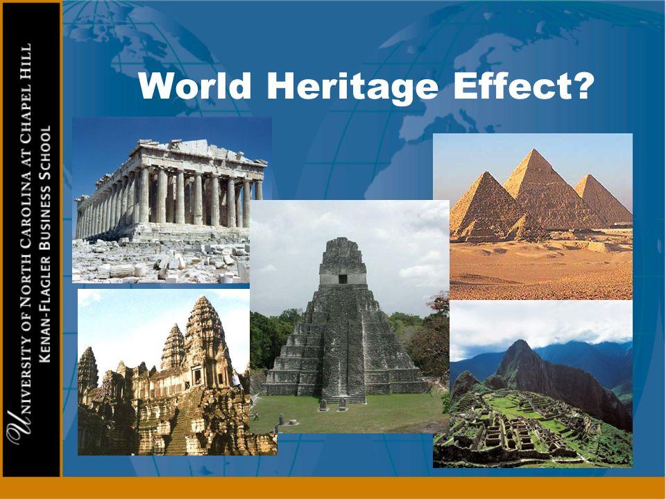 World Heritage Effect?