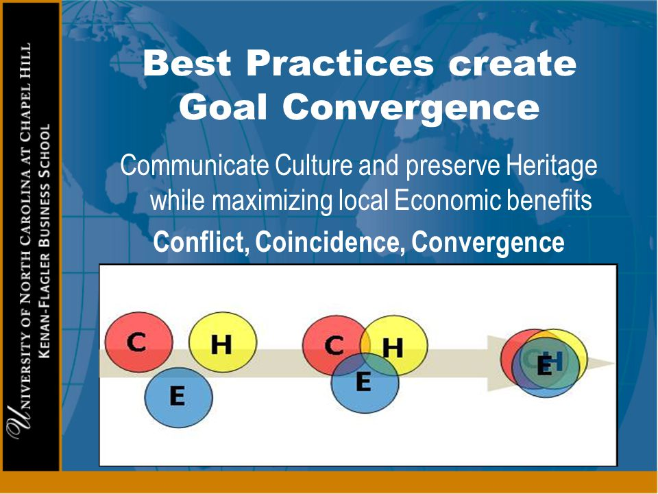 Best Practices create Goal Convergence Communicate Culture and preserve Heritage while maximizing local Economic benefits Conflict, Coincidence, Conve