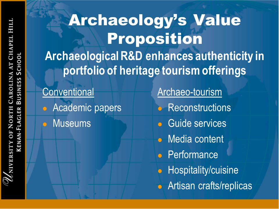 Archaeologys Value Proposition Archaeological R&D enhances authenticity in portfolio of heritage tourism offerings Conventional l Academic papers l Mu