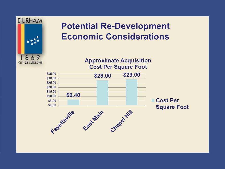 Potential Re-Development Economic Considerations