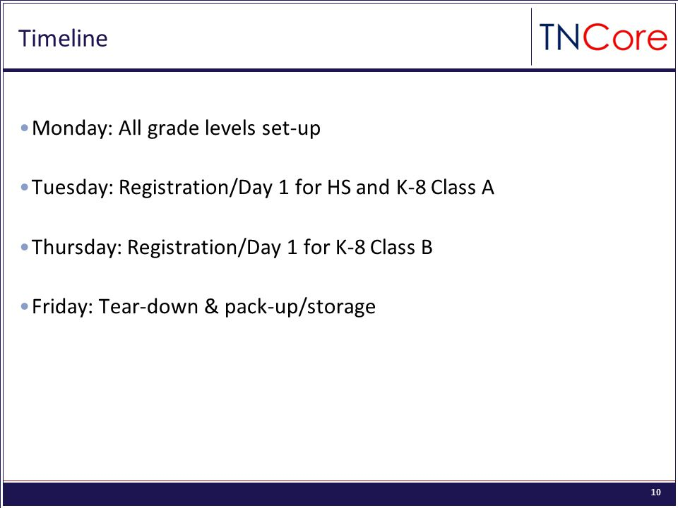 10 Timeline Monday: All grade levels set-up Tuesday: Registration/Day 1 for HS and K-8 Class A Thursday: Registration/Day 1 for K-8 Class B Friday: Tear-down & pack-up/storage