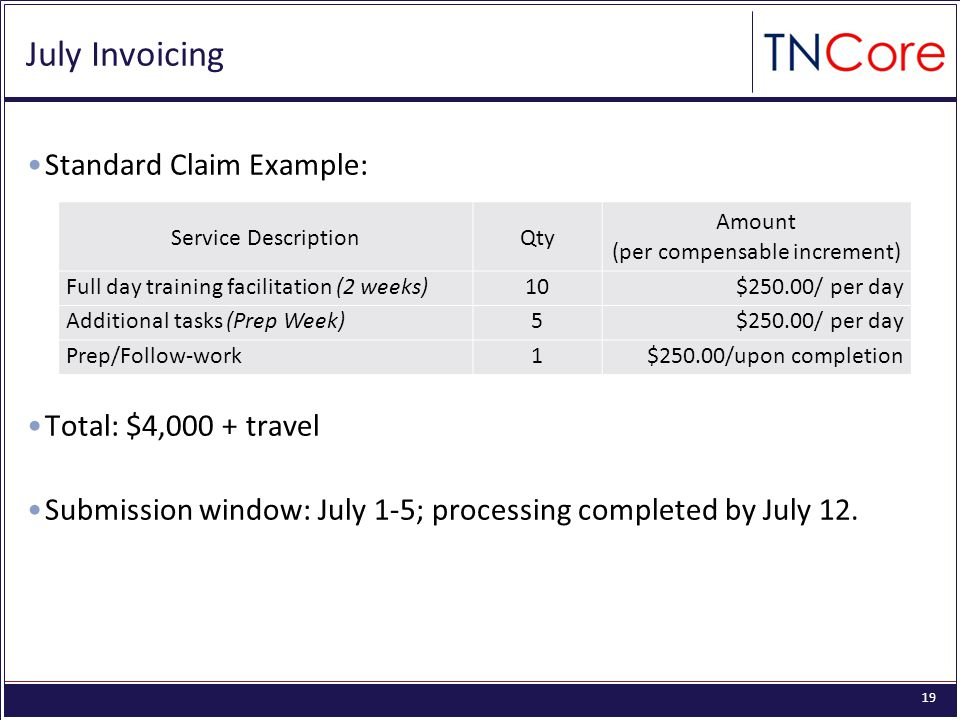 19 July Invoicing Standard Claim Example: Total: $4,000 + travel Submission window: July 1-5; processing completed by July 12.