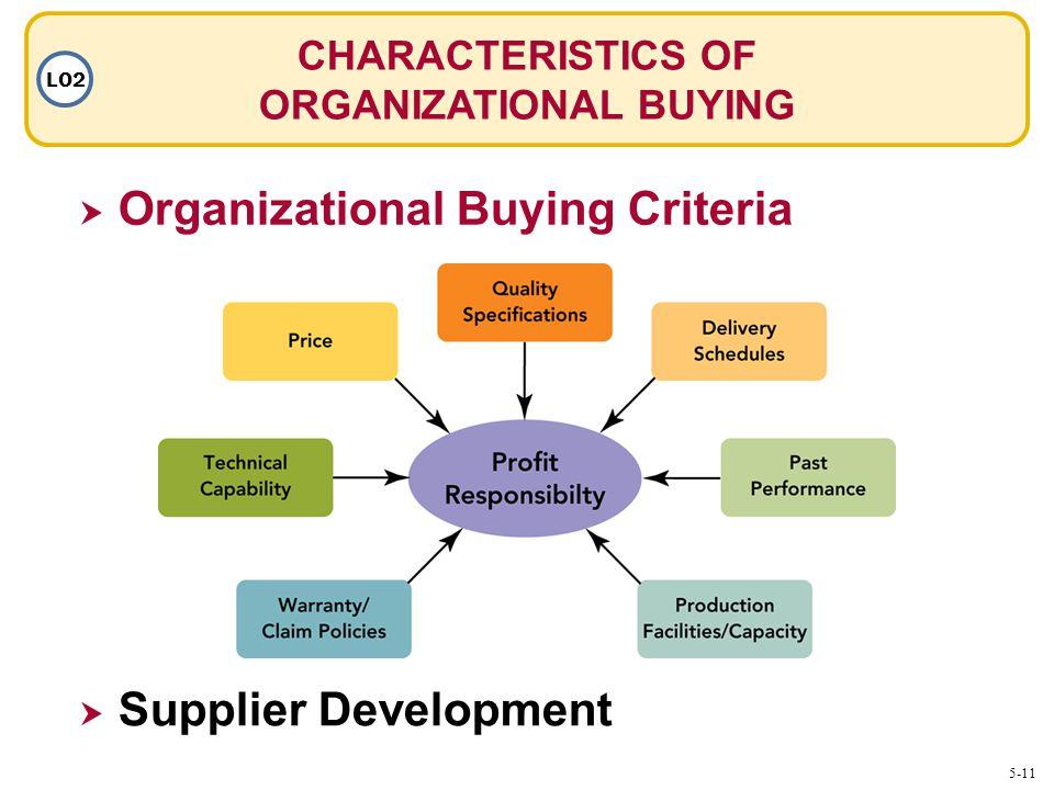 CHARACTERISTICS OF ORGANIZATIONAL BUYING LO2 Supplier Development Organizational Buying Criteria 5-11