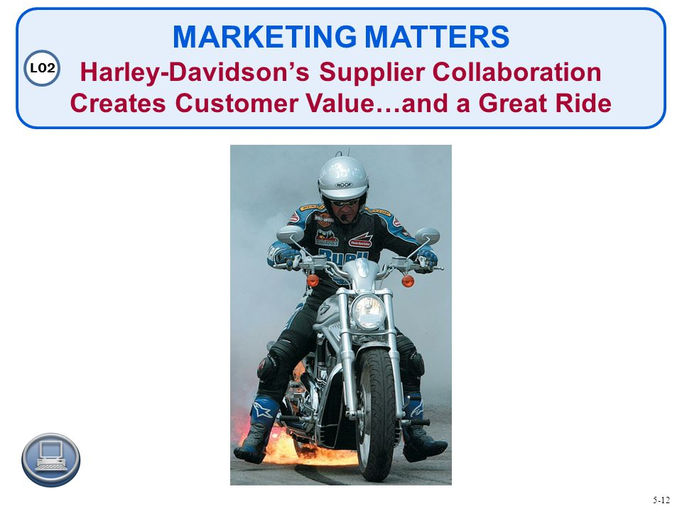 MARKETING MATTERS Harley-Davidsons Supplier Collaboration Creates Customer Value…and a Great Ride LO2 5-12