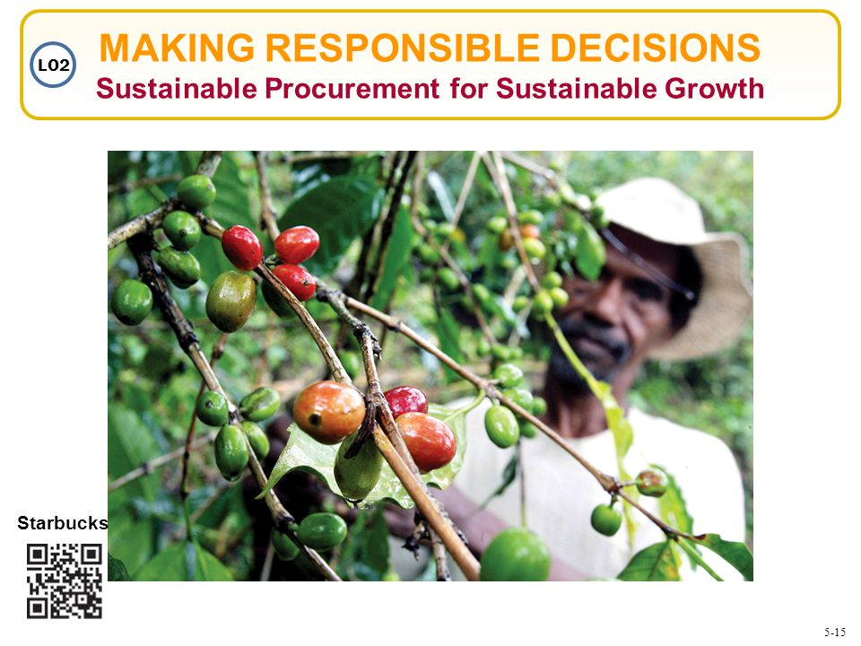 MAKING RESPONSIBLE DECISIONS Sustainable Procurement for Sustainable Growth LO2 Starbucks 5-15