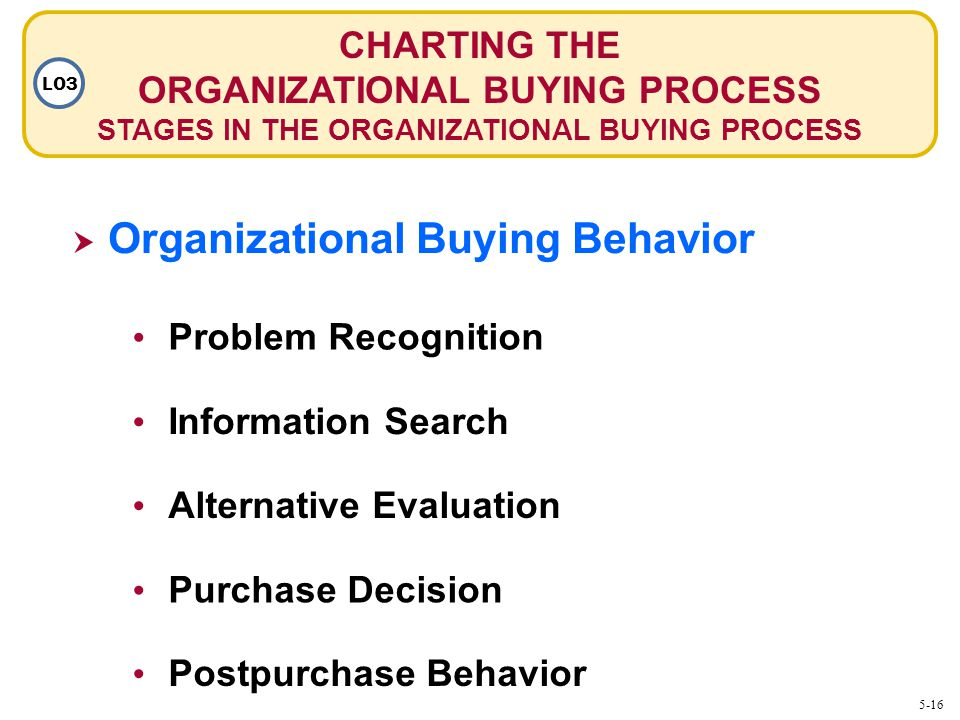 Alternative Evaluation CHARTING THE ORGANIZATIONAL BUYING PROCESS STAGES IN THE ORGANIZATIONAL BUYING PROCESS LO3 Organizational Buying Behavior Purch