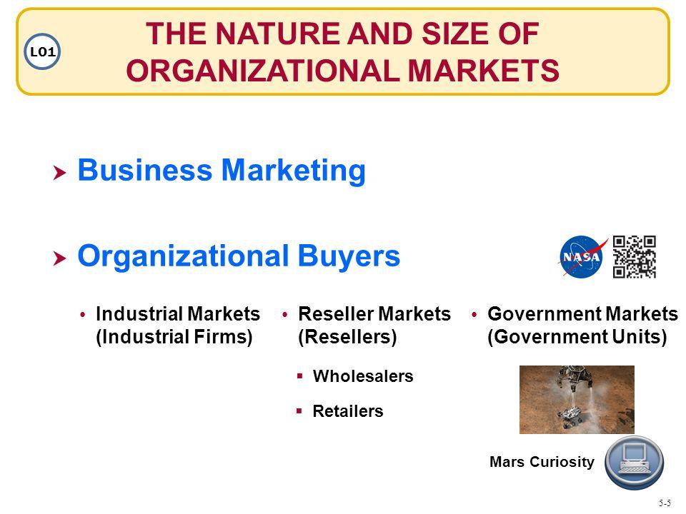 Business Marketing THE NATURE AND SIZE OF ORGANIZATIONAL MARKETS LO1 Organizational Buyers Industrial Markets (Industrial Firms) Reseller Markets (Res