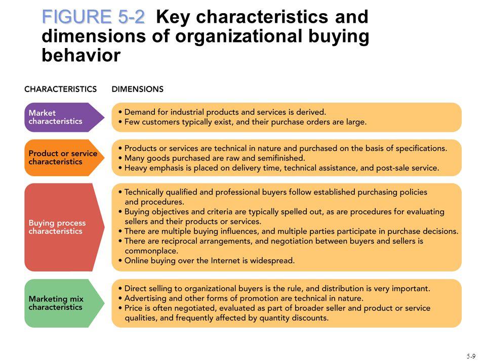 FIGURE 5-2 FIGURE 5-2 Key characteristics and dimensions of organizational buying behavior 5-9