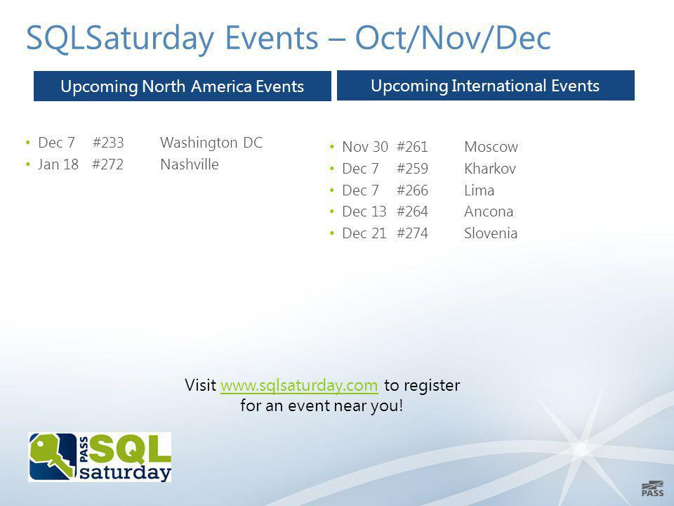 SQLSaturday Events – Oct/Nov/Dec Upcoming North America Events Upcoming International Events Dec 7#233Washington DC Jan 18 #272Nashville Nov 30#261Moscow Dec 7#259Kharkov Dec 7#266Lima Dec 13#264Ancona Dec 21#274Slovenia Visit www.sqlsaturday.com to register for an event near you!www.sqlsaturday.com