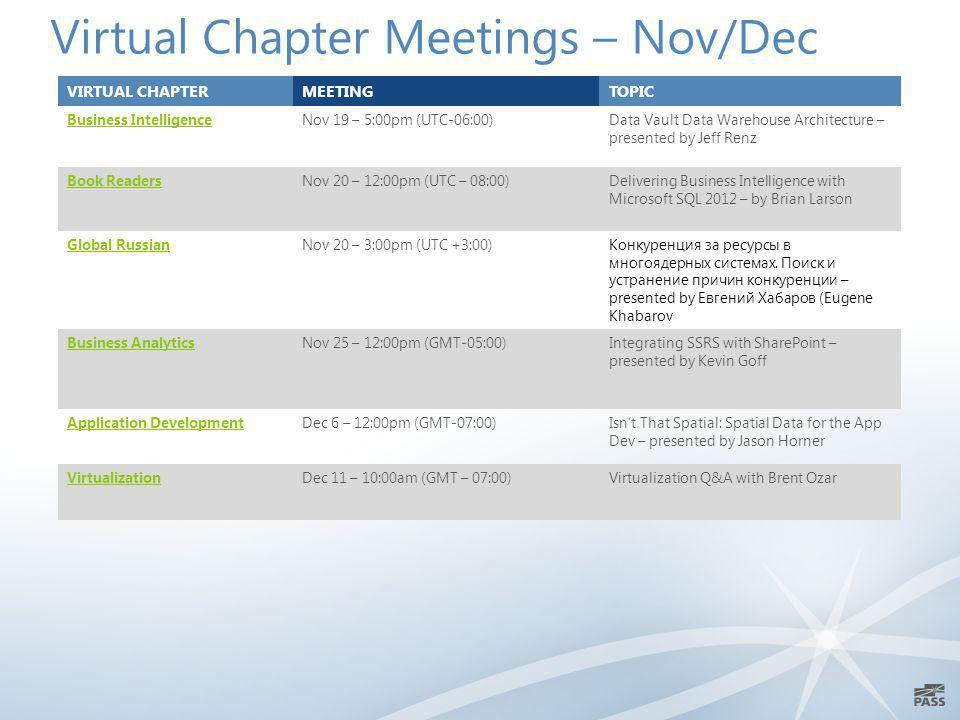 Virtual Chapter Meetings – Nov/Dec VIRTUAL CHAPTERMEETINGTOPIC Business IntelligenceNov 19 – 5:00pm (UTC-06:00)Data Vault Data Warehouse Architecture – presented by Jeff Renz Book ReadersNov 20 – 12:00pm (UTC – 08:00)Delivering Business Intelligence with Microsoft SQL 2012 – by Brian Larson Global RussianNov 20 – 3:00pm (UTC +3:00)Конкуренция за ресурсы в многоядерных системах.