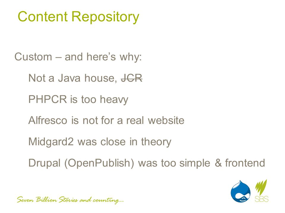 Content Repository Custom – and heres why: Not a Java house, JCR PHPCR is too heavy Alfresco is not for a real website Midgard2 was close in theory Drupal (OpenPublish) was too simple & frontend