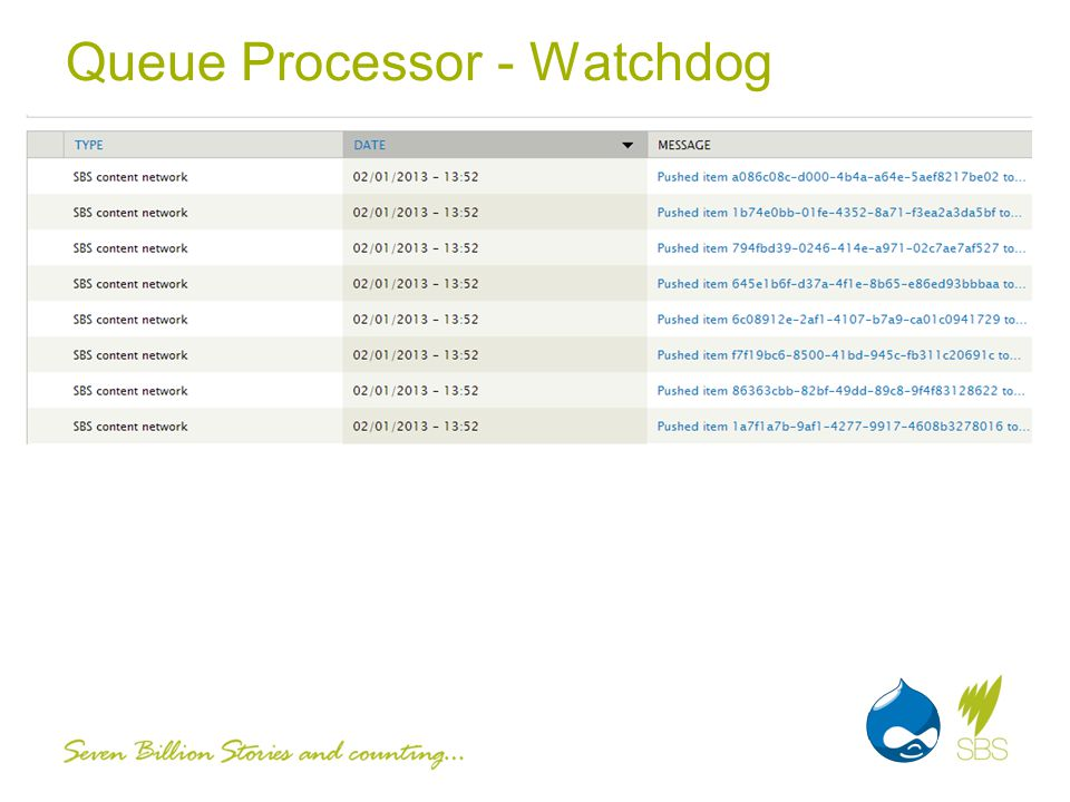 Queue Processor - Watchdog