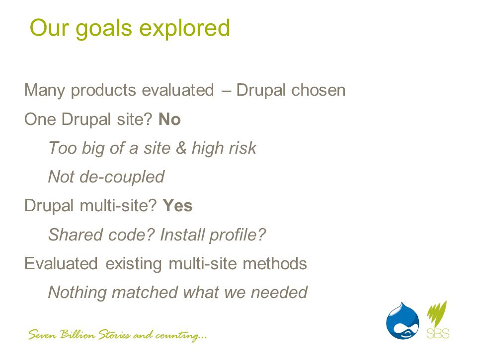 Our goals explored Many products evaluated – Drupal chosen One Drupal site.