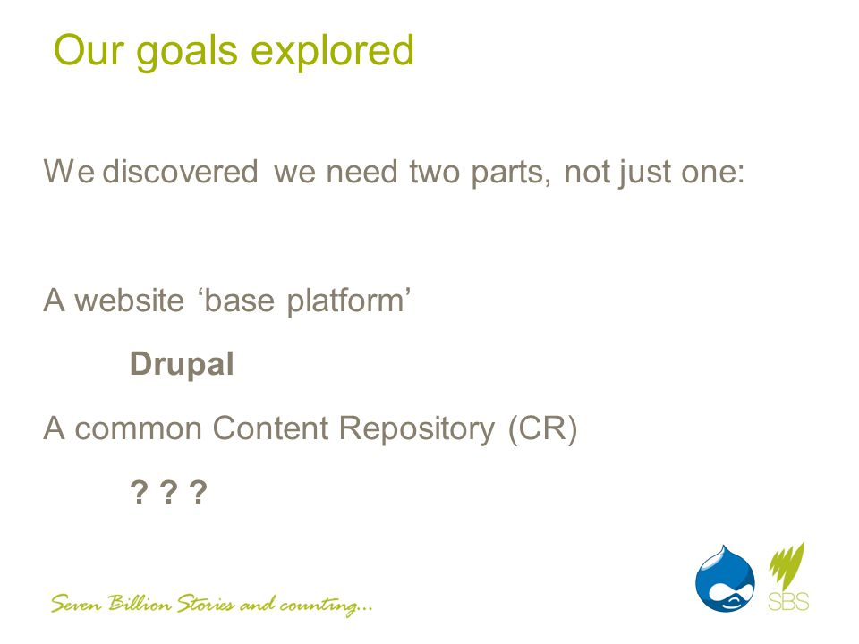 Content Repository Goal of using Open standards Schema.org as a strong guide Freebase as a source and guide SBS specific content types e.g.