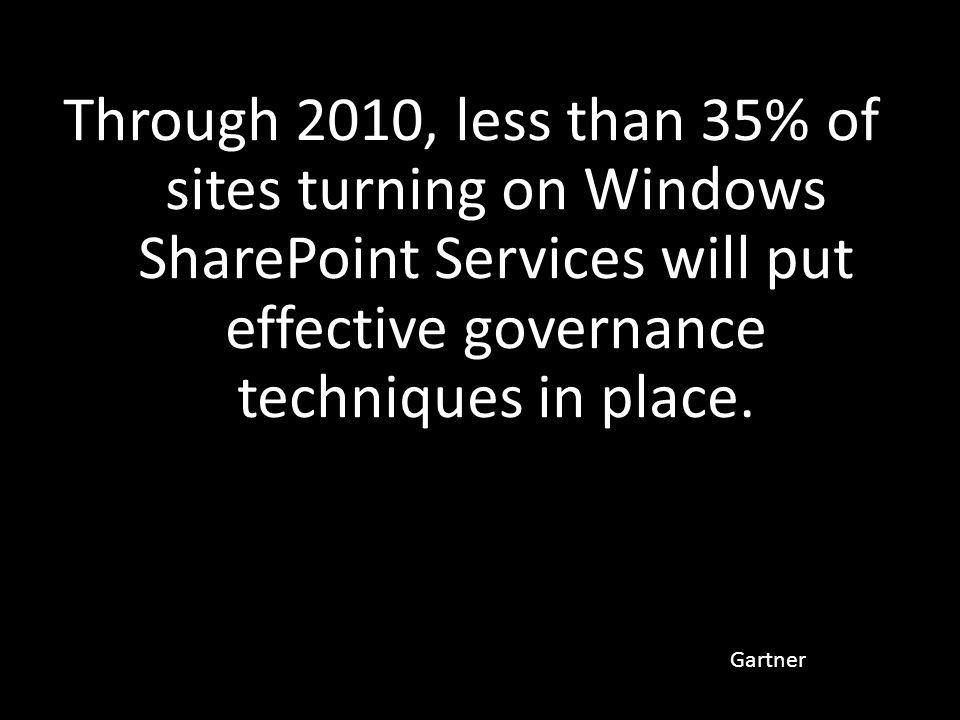 Through 2010, less than 35% of sites turning on Windows SharePoint Services will put effective governance techniques in place.