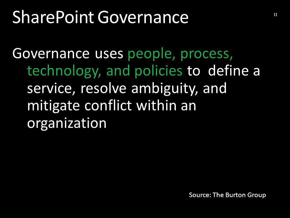 Governance uses people, process, technology, and policies to define a service, resolve ambiguity, and mitigate conflict within an organization SharePo