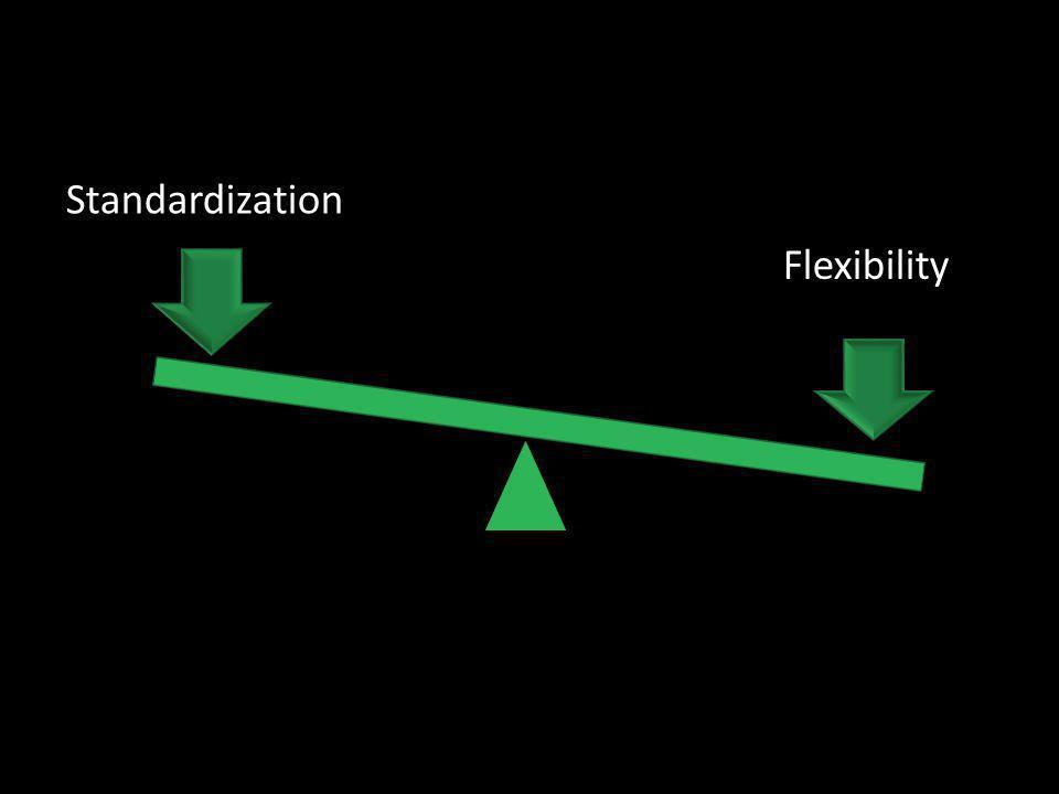 Standardization Flexibility