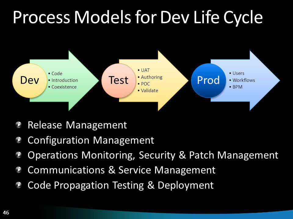 46 Process Models for Dev Life Cycle Code Introduction Coexistence Dev UAT Authoring POC Validate Test Users Workflows BPM Prod Release Management Configuration Management Operations Monitoring, Security & Patch Management Communications & Service Management Code Propagation Testing & Deployment