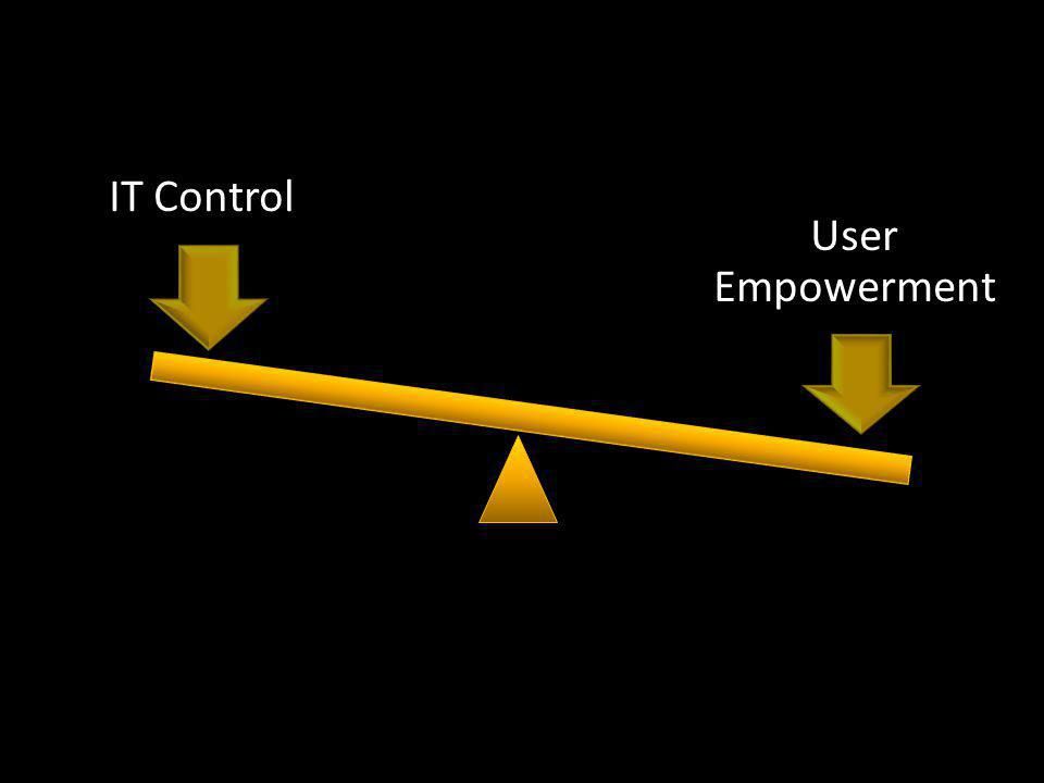 IT Control User Empowerment