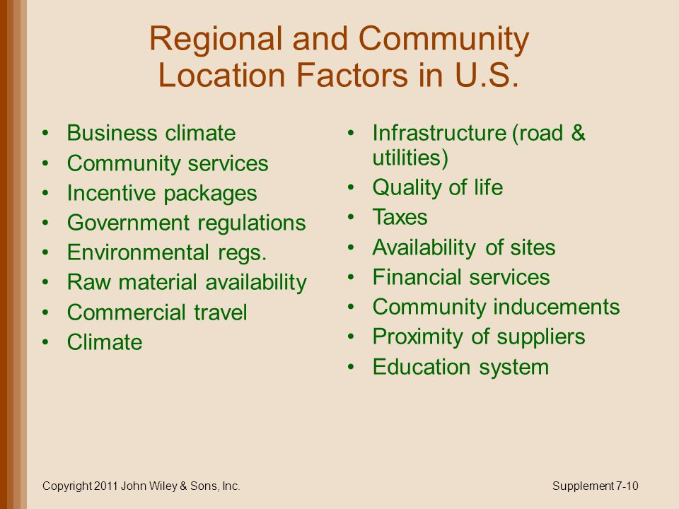 Regional and Community Location Factors in U.S. Business climate Community services Incentive packages Government regulations Environmental regs. Raw
