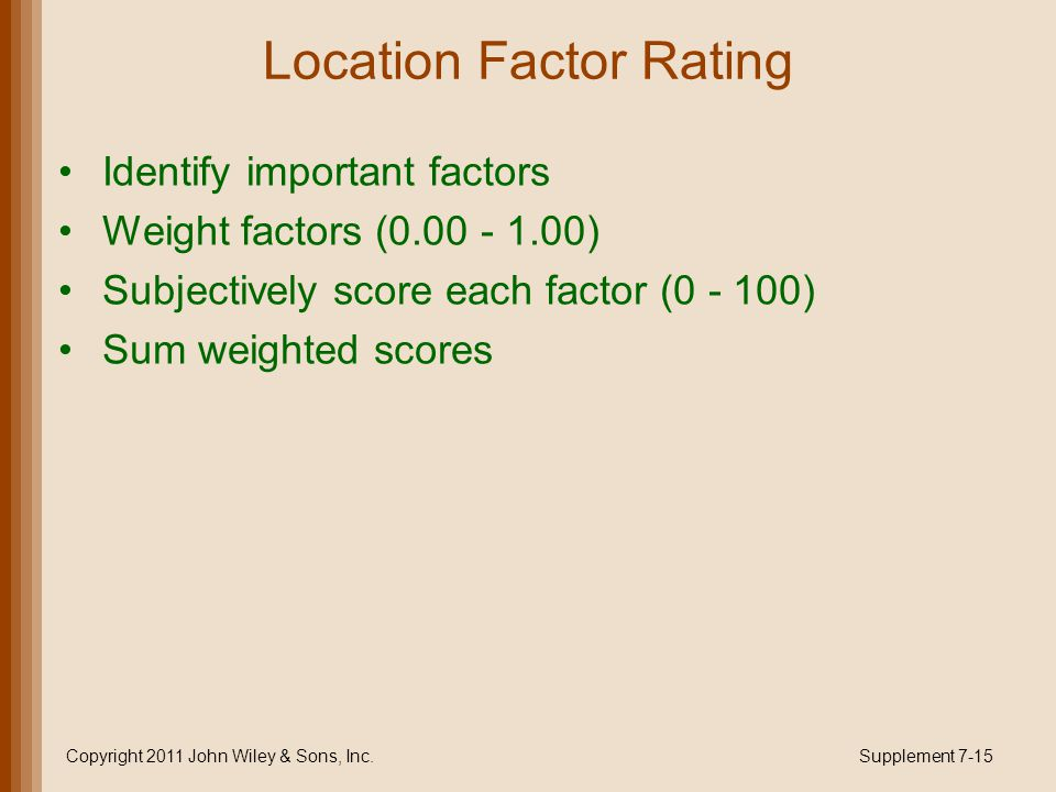 Location Factor Rating Copyright 2011 John Wiley & Sons, Inc.Supplement 7-15 Identify important factors Weight factors (0.00 - 1.00) Subjectively scor