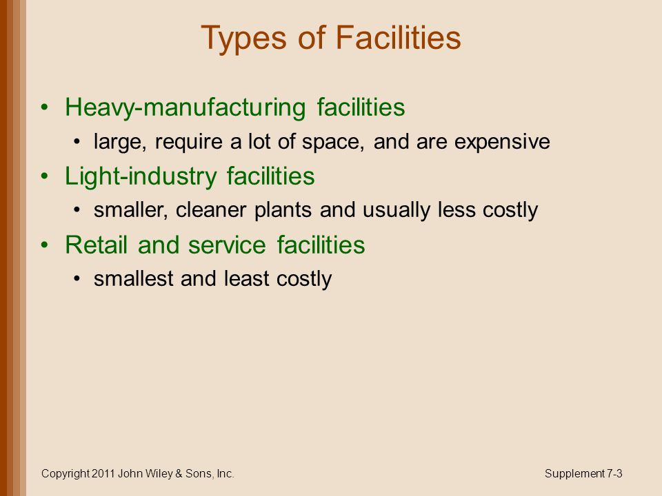 Factors in Heavy Manufacturing Location Copyright 2011 John Wiley & Sons, Inc.Supplement 7-4 Construction costs Land costs Raw material & finished goods shipment modes Proximity to raw materials Utilities Means of waste disposal Labor availability