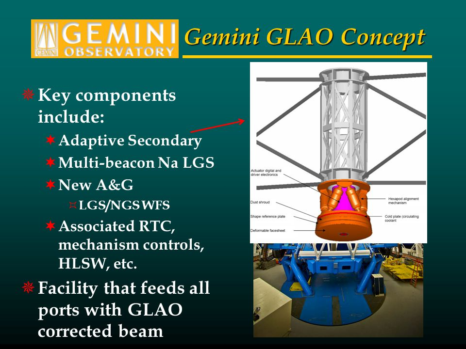 Gemini GLAO Concept Key components include: Adaptive Secondary Multi-beacon Na LGS New A&G LGS/NGS WFS Associated RTC, mechanism controls, HLSW, etc.