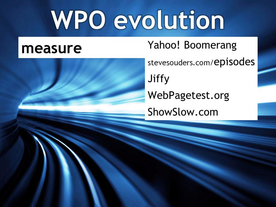 Yahoo! Boomerang stevesouders.com/ episodes Jiffy WebPagetest.org ShowSlow.com measure