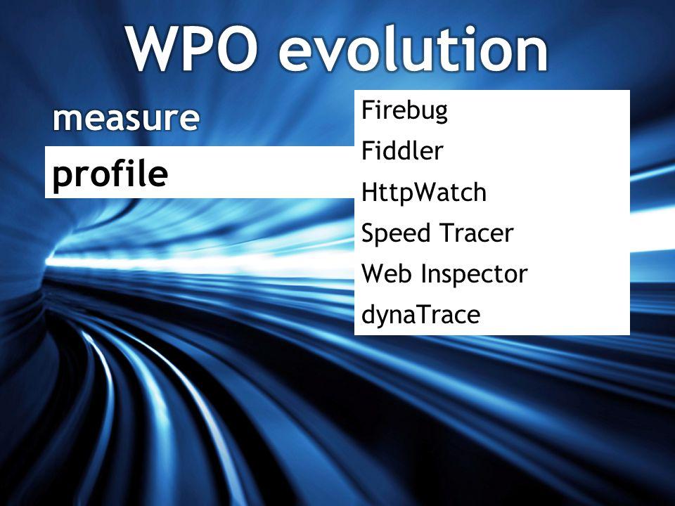 Firebug Fiddler HttpWatch Speed Tracer Web Inspector dynaTrace profile