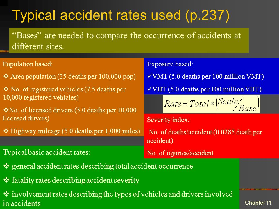 Chapter 11 11 Typical accident rates used (p.237) Bases are needed to compare the occurrence of accidents at different sites.