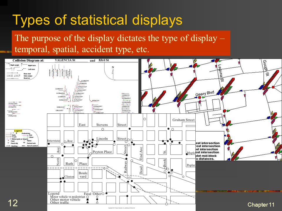 Chapter 11 12 Types of statistical displays The purpose of the display dictates the type of display – temporal, spatial, accident type, etc.