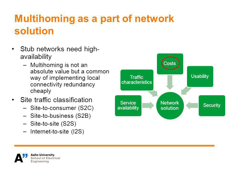 Multihoming as a part of network solution Stub networks need high- availability –Multihoming is not an absolute value but a common way of implementing
