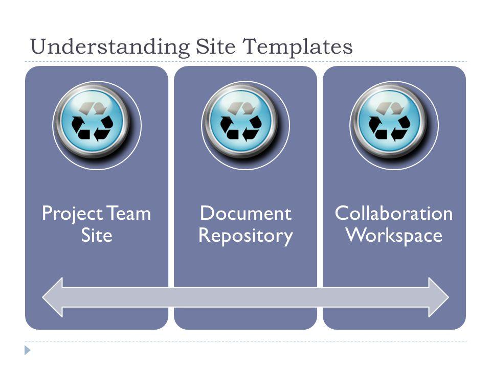 Understanding Site Templates