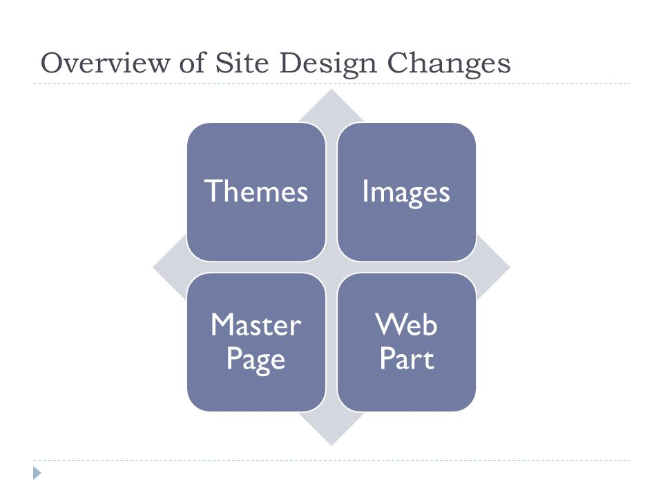 Overview of Site Design Changes