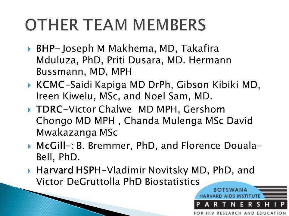 BHP- Joseph M Makhema, MD, Takafira Mduluza, PhD, Priti Dusara, MD. Hermann Bussmann, MD, MPH KCMC-Saidi Kapiga MD DrPh, Gibson Kibiki MD, Ireen Kiwel