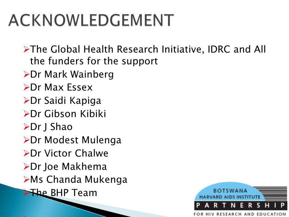 The Global Health Research Initiative, IDRC and All the funders for the support Dr Mark Wainberg Dr Max Essex Dr Saidi Kapiga Dr Gibson Kibiki Dr J Shao Dr Modest Mulenga Dr Victor Chalwe Dr Joe Makhema Ms Chanda Mukenga The BHP Team