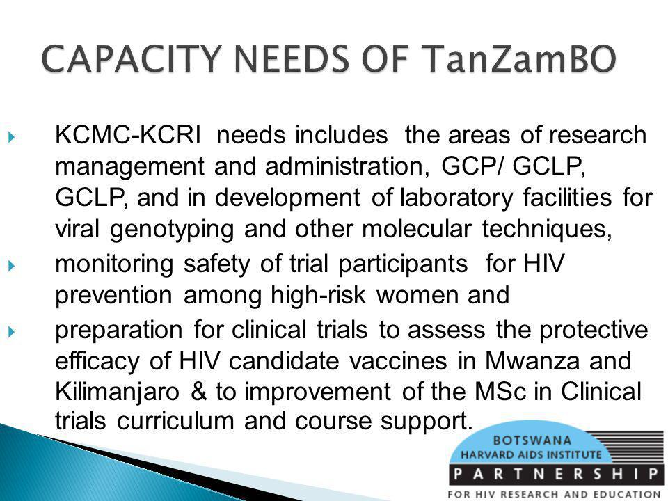 KCMC-KCRI needs includes the areas of research management and administration, GCP/ GCLP, GCLP, and in development of laboratory facilities for viral genotyping and other molecular techniques, monitoring safety of trial participants for HIV prevention among high-risk women and preparation for clinical trials to assess the protective efficacy of HIV candidate vaccines in Mwanza and Kilimanjaro & to improvement of the MSc in Clinical trials curriculum and course support.