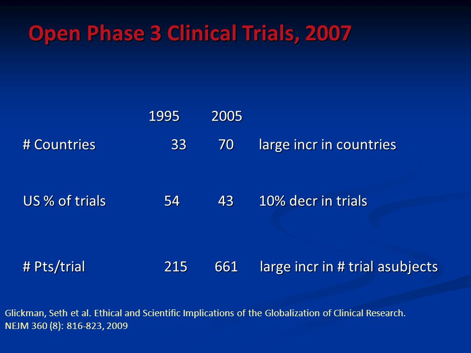 Open Phase 3 Clinical Trials, 2007 Open Phase 3 Clinical Trials, 2007 19952005 19952005 # Countries 33 70 large incr in countries US % of trials 54 43