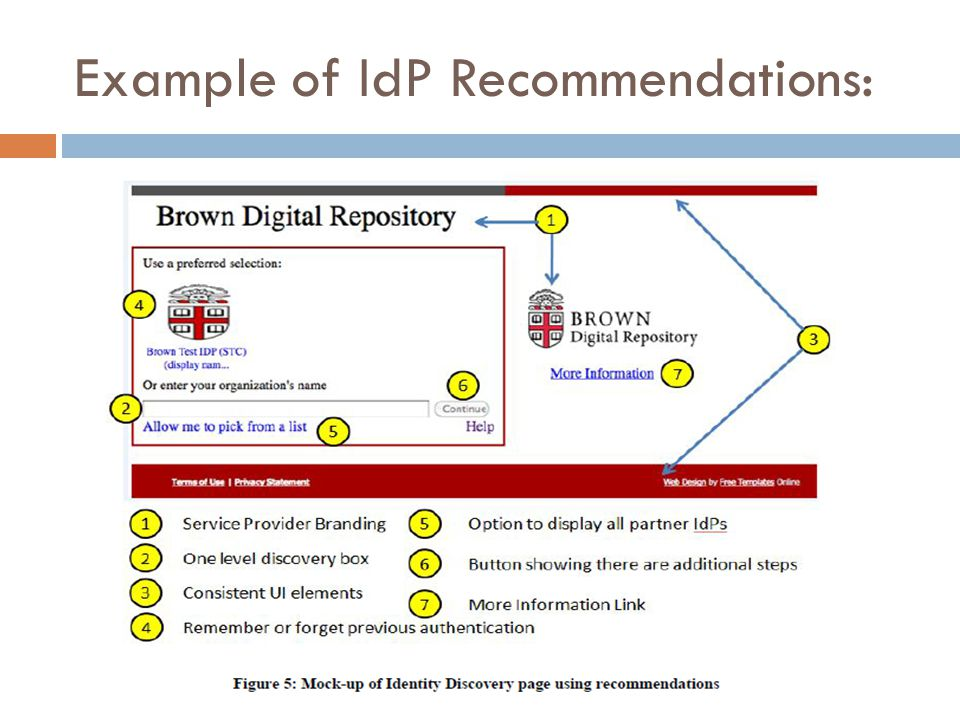 Example of IdP Recommendations: