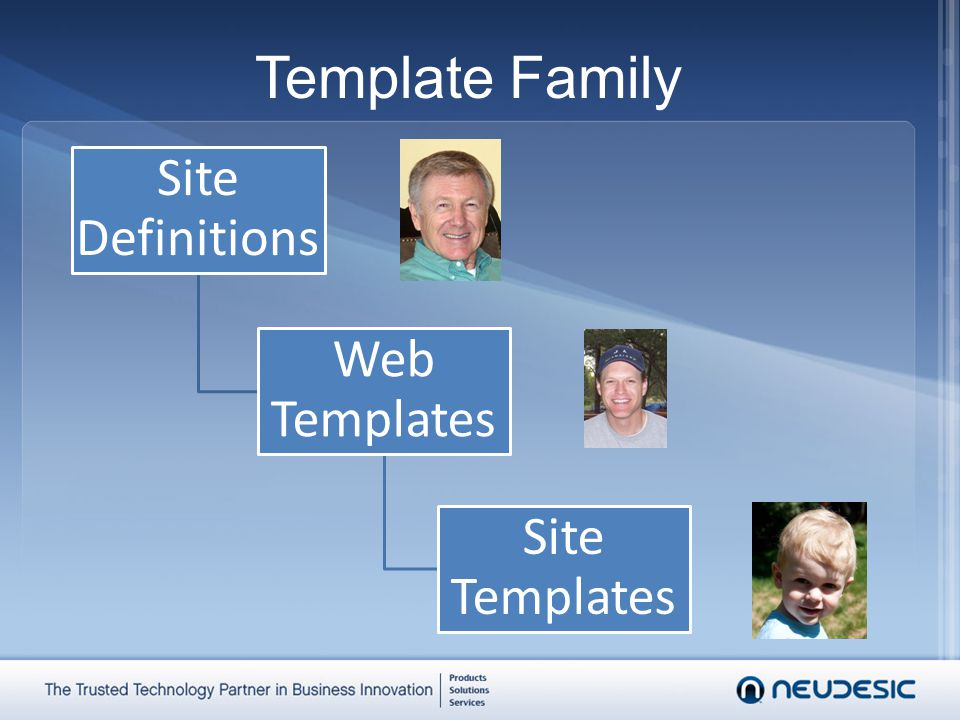 Template Family Site Definitions Web Templates Site Templates