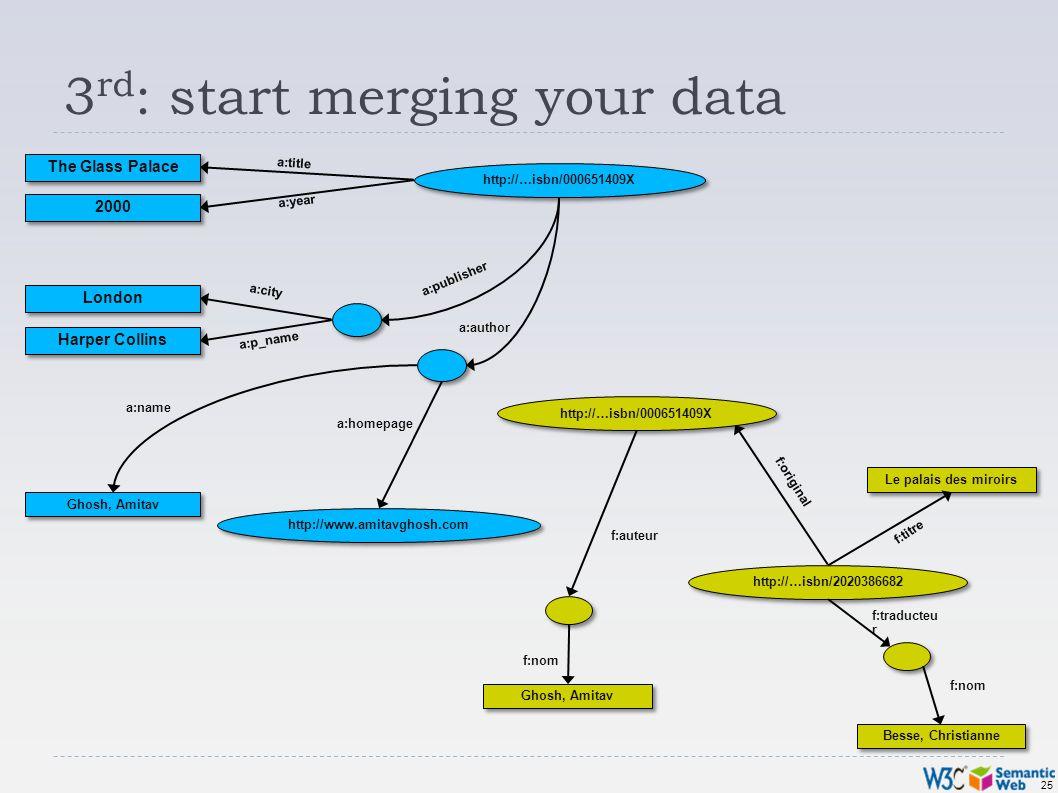 25 3 rd : start merging your data http://…isbn/000651409X Ghosh, Amitav Besse, Christianne Le palais des miroirs f:original f:nom f:traducteu r f:aute