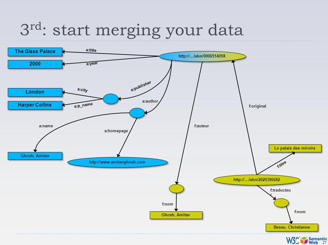 27 3 rd : start merging your data a:title Ghosh, Amitav Besse, Christianne Le palais des miroirs f:original f:nom f:traducteu r f:auteur f:titre http: