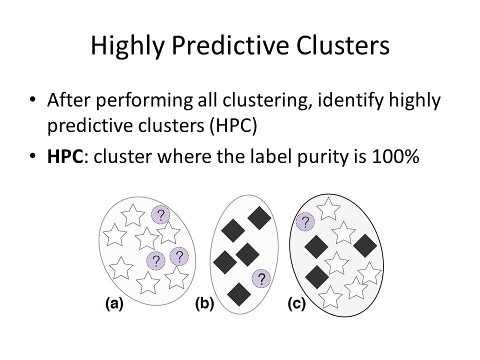 Highly Predictive Clusters After performing all clustering, identify highly predictive clusters (HPC) HPC: cluster where the label purity is 100%