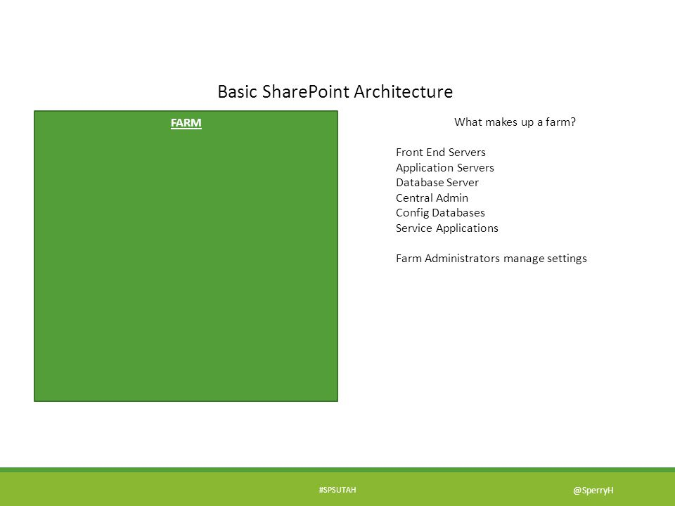 Basic SharePoint Architecture FARM What makes up a farm? Front End Servers Application Servers Database Server Central Admin Config Databases Service