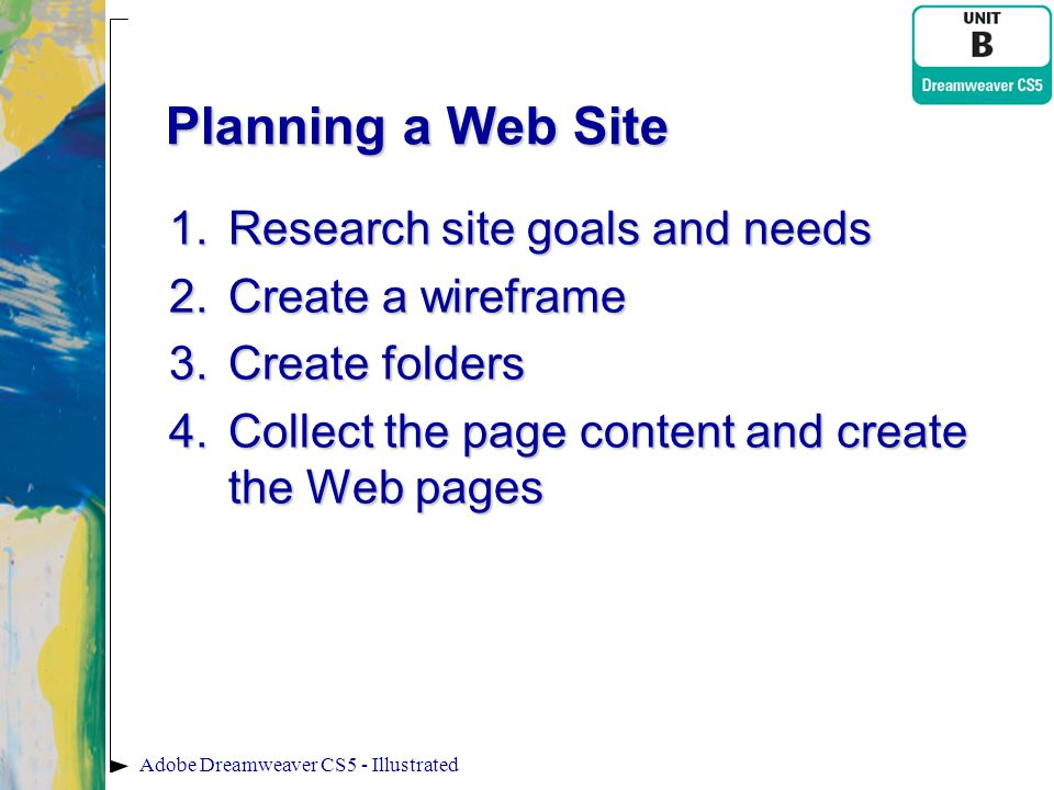 Planning a Web Site 1.Research site goals and needs 2.Create a wireframe 3.Create folders 4.Collect the page content and create the Web pages Adobe Dr