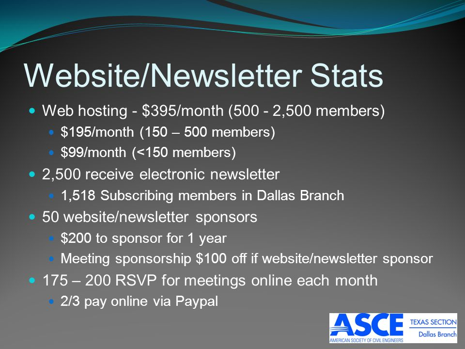 Website/Newsletter Stats Web hosting - $395/month (500 - 2,500 members) $195/month (150 – 500 members) $99/month (<150 members) 2,500 receive electron