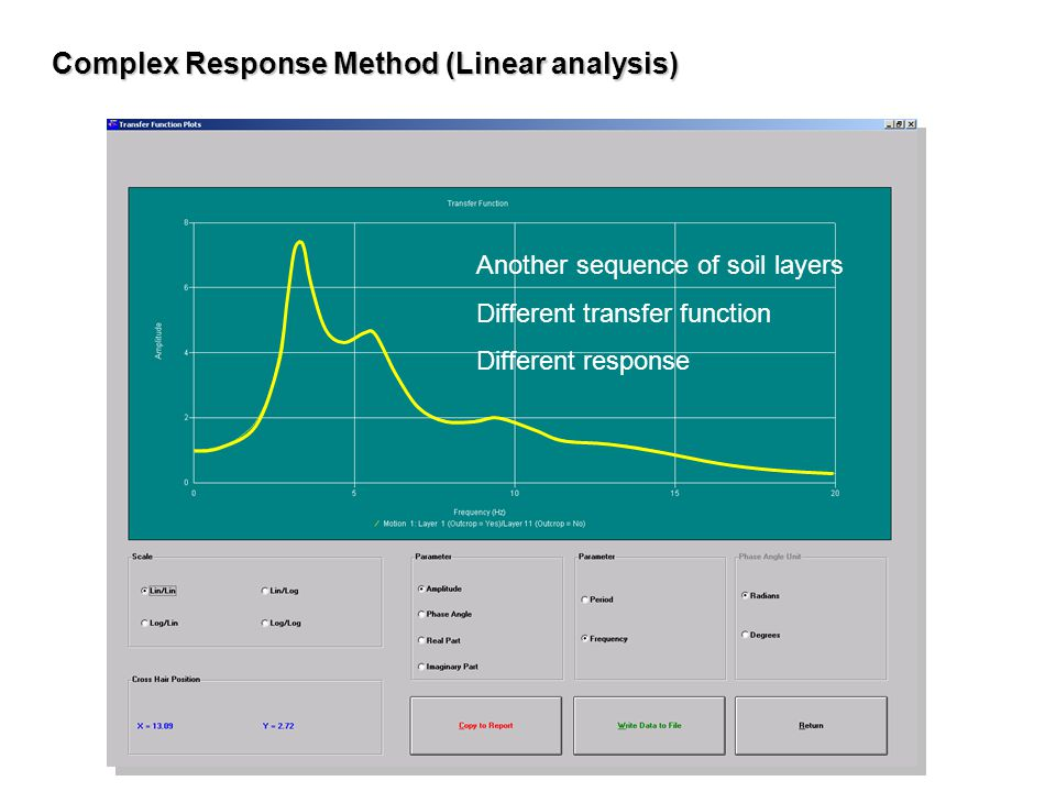 Complex Response Method (Linear analysis) Another sequence of soil layers Different transfer function Different response
