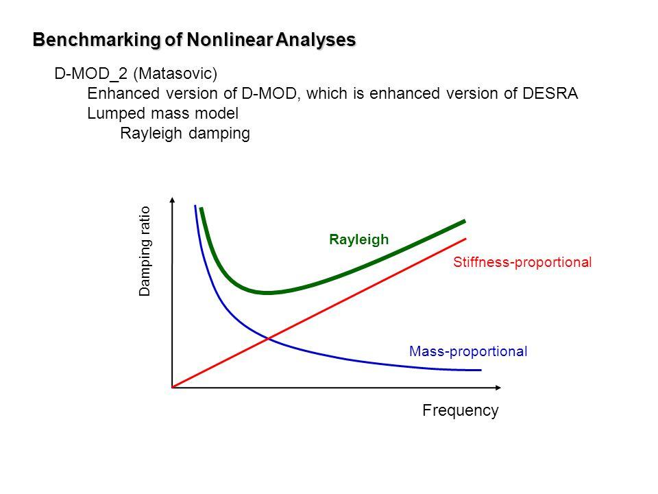 D-MOD_2 (Matasovic) Enhanced version of D-MOD, which is enhanced version of DESRA Lumped mass model Rayleigh damping Damping ratio Frequency Mass-prop