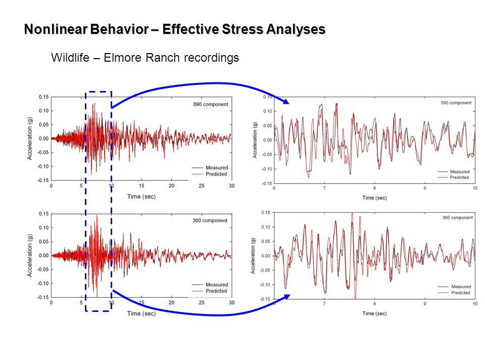 Nonlinear Behavior– Effective Stress Analyses Nonlinear Behavior – Effective Stress Analyses Wildlife – Elmore Ranch recordings
